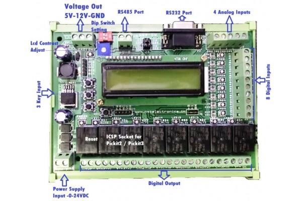 PLC 8I8O